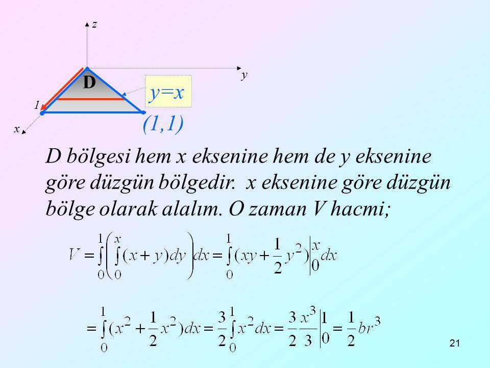 12.04.2017 x. y. z. y=x. D. 1. (1,1)