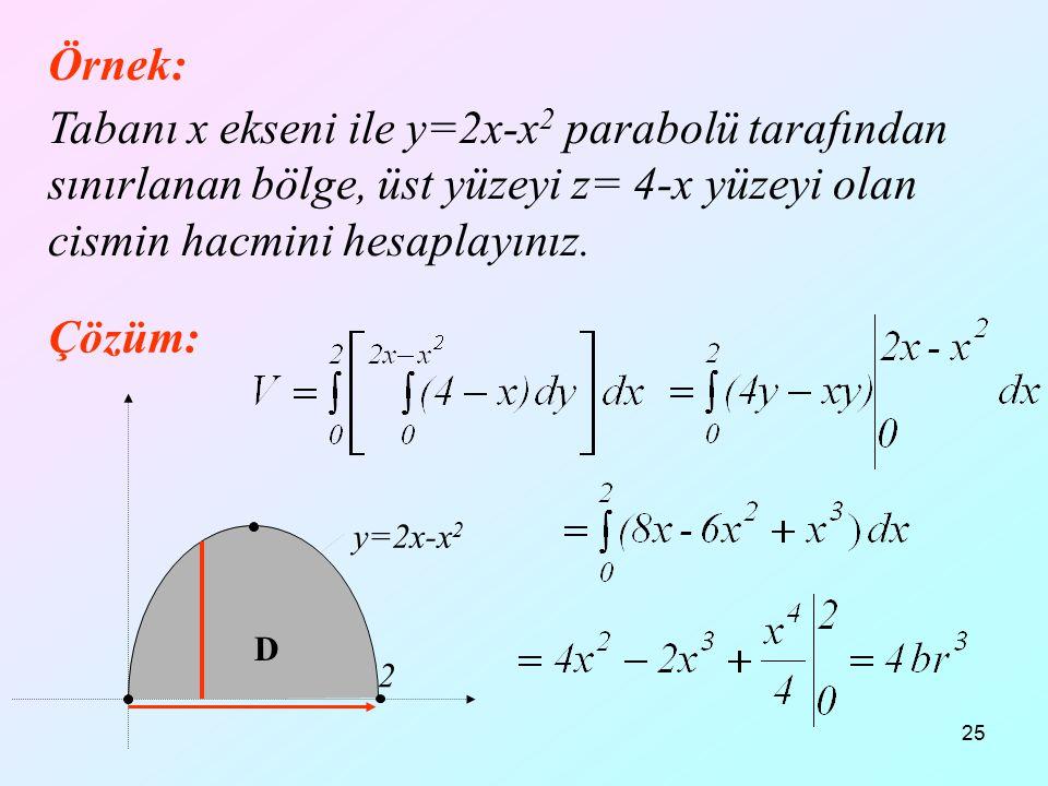 12.04.2017 Örnek: Tabanı x ekseni ile y=2x-x2 parabolü tarafından sınırlanan bölge, üst yüzeyi z= 4-x yüzeyi olan cismin hacmini hesaplayınız.
