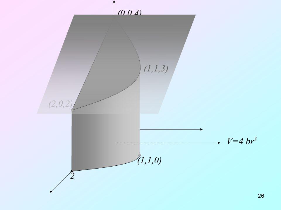 2 12.04.2017 (0,0,4) (1,1,3) (2,0,2) V=4 br3 (1,1,0)