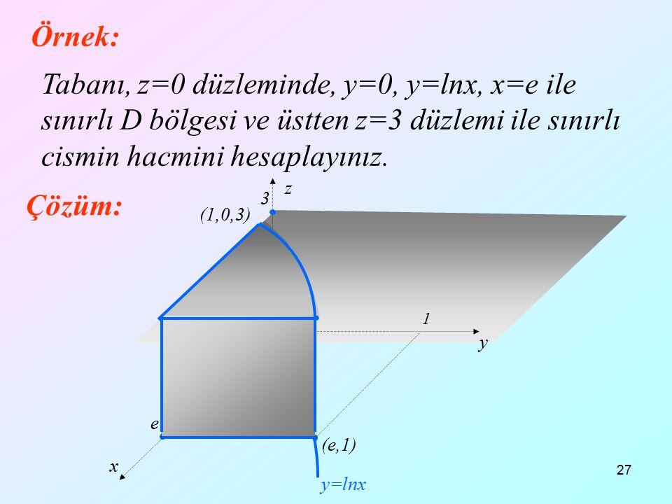 12.04.2017 Örnek: Tabanı, z=0 düzleminde, y=0, y=lnx, x=e ile sınırlı D bölgesi ve üstten z=3 düzlemi ile sınırlı cismin hacmini hesaplayınız.