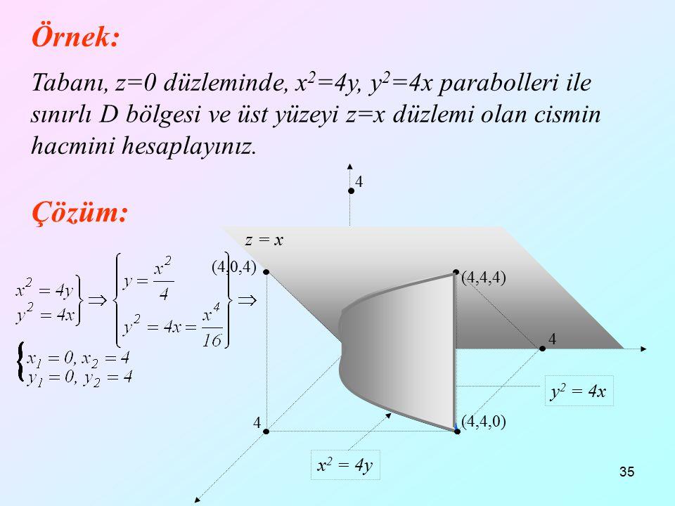12.04.2017 Örnek: Tabanı, z=0 düzleminde, x2=4y, y2=4x parabolleri ile sınırlı D bölgesi ve üst yüzeyi z=x düzlemi olan cismin hacmini hesaplayınız.