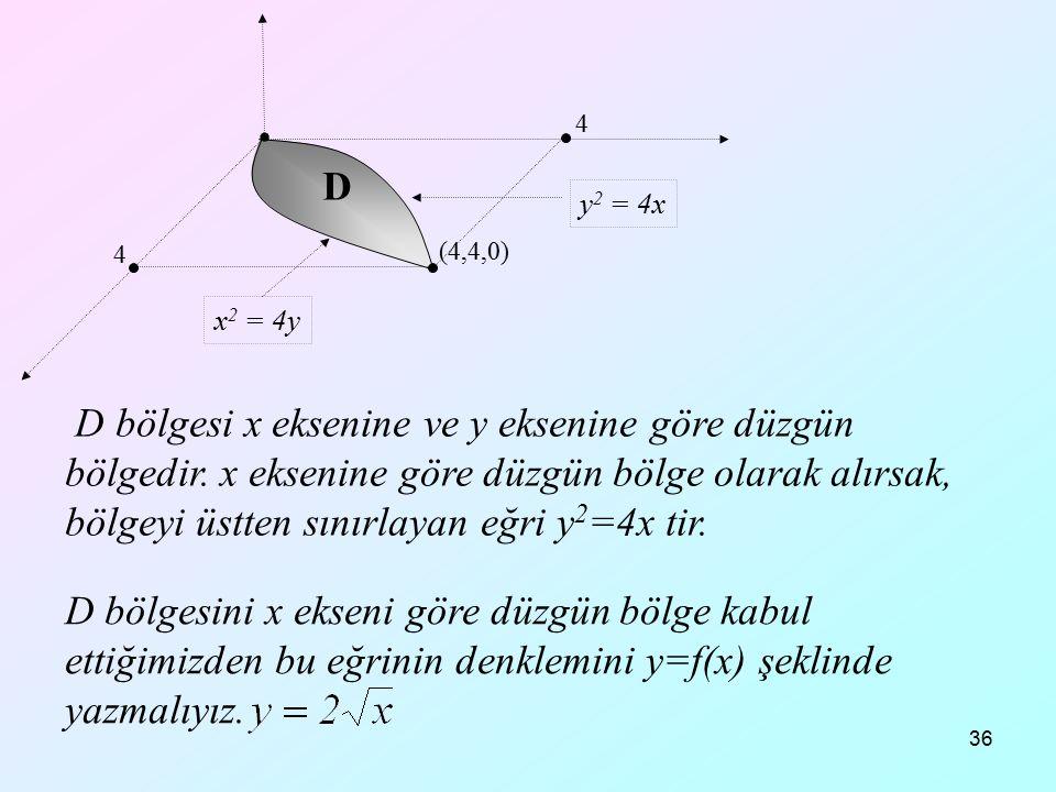 12.04.2017 4. x2 = 4y. y2 = 4x. (4,4,0) D.