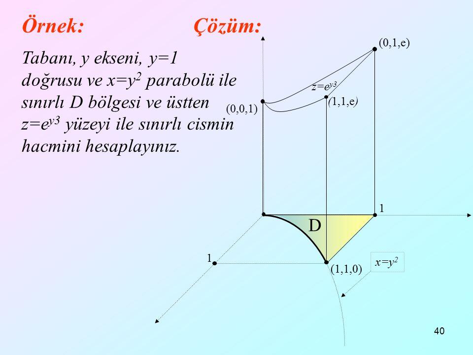 12.04.2017 Örnek: Çözüm: (0,1,e)