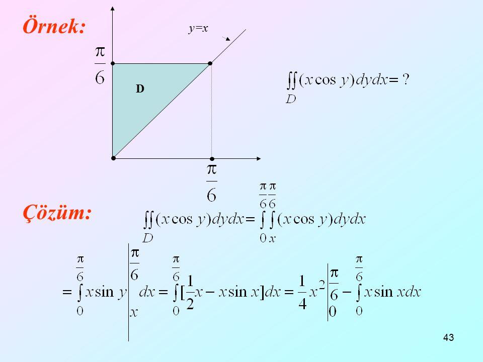 12.04.2017 D y=x Örnek: Çözüm: