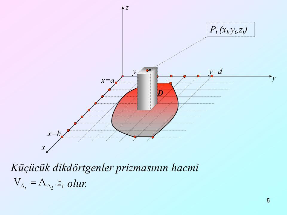 Küçücük dikdörtgenler prizmasının hacmi olur.