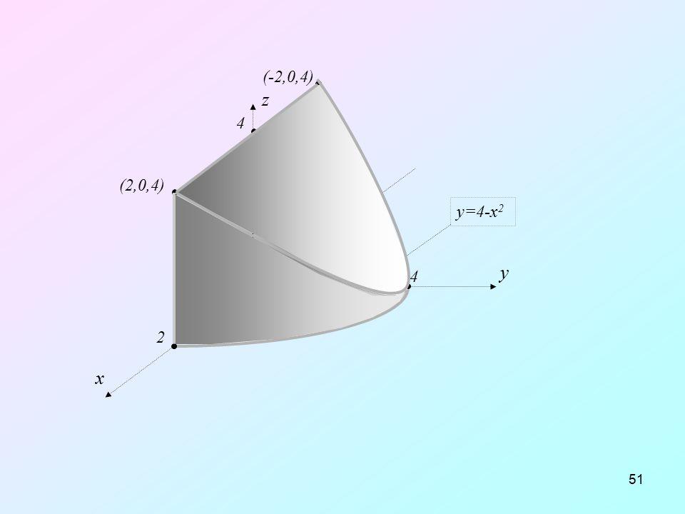 12.04.2017 (-2,0,4) x y z 4 (2,0,4) y=4-x2 -2 4 D 2