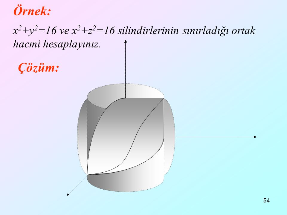 Örnek: 12.04.2017 x2+y2=16 ve x2+z2=16 silindirlerinin sınırladığı ortak hacmi hesaplayınız. Çözüm: