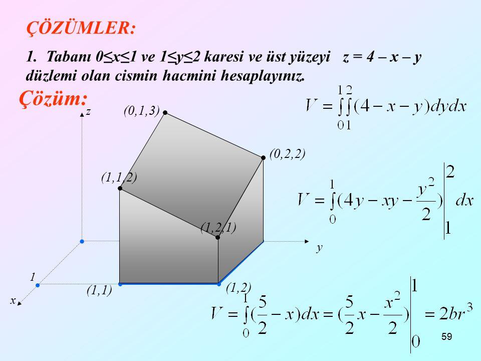 12.04.2017 ÇÖZÜMLER: 1. Tabanı 0≤x≤1 ve 1≤y≤2 karesi ve üst yüzeyi z = 4 – x – y düzlemi olan cismin hacmini hesaplayınız.