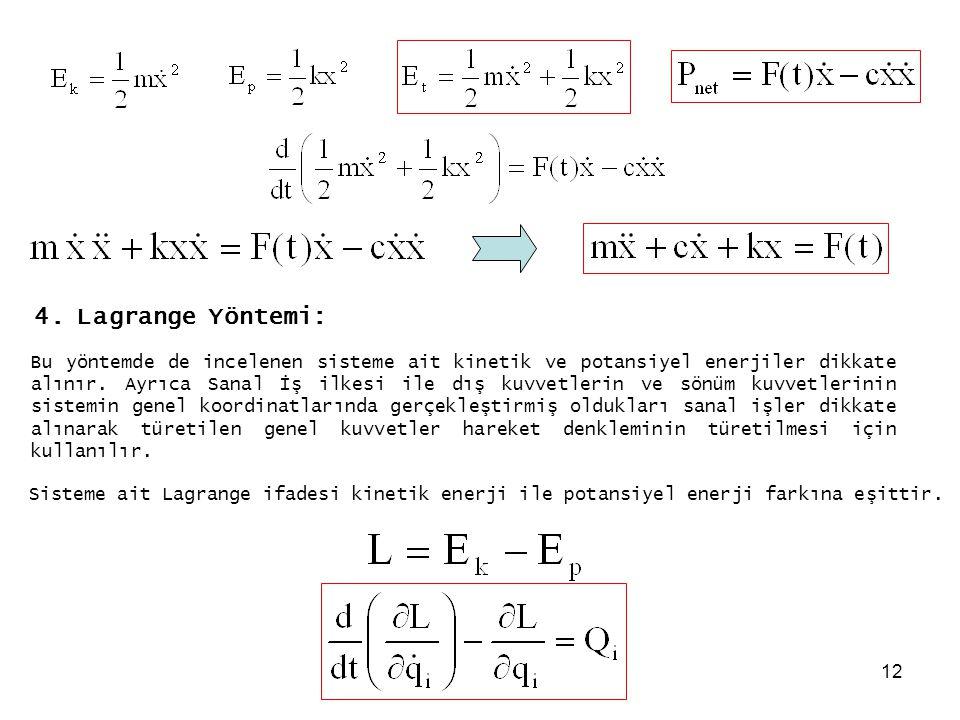4. Lagrange Yöntemi:
