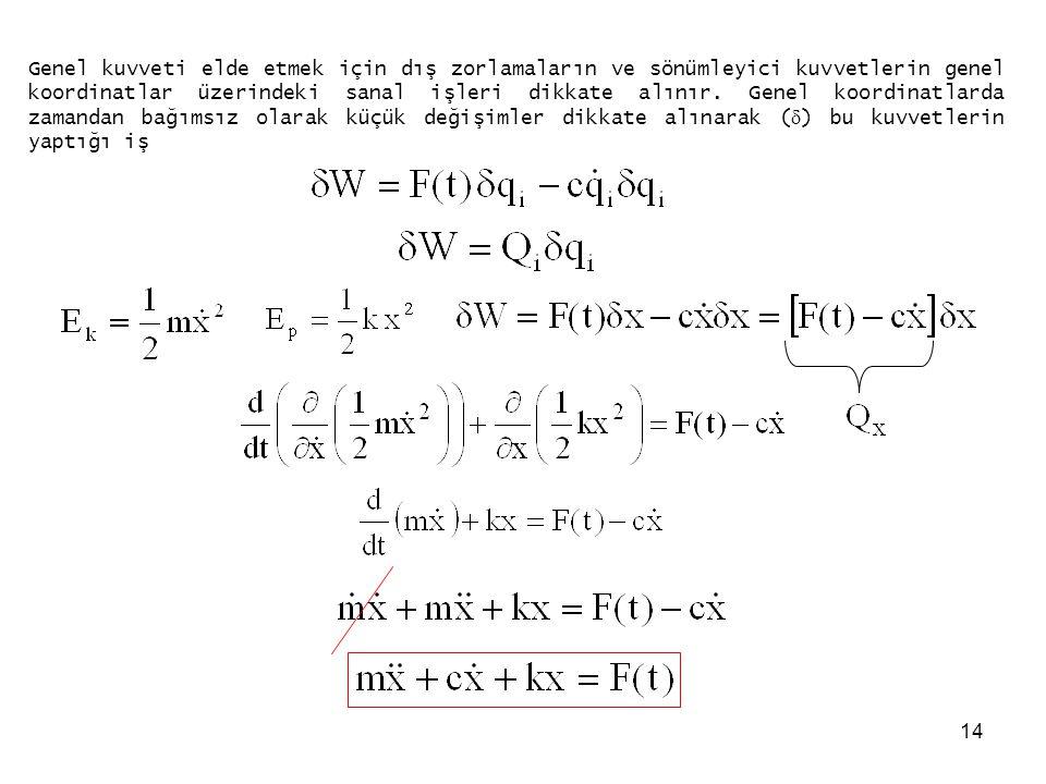 Genel kuvveti elde etmek için dış zorlamaların ve sönümleyici kuvvetlerin genel koordinatlar üzerindeki sanal işleri dikkate alınır.
