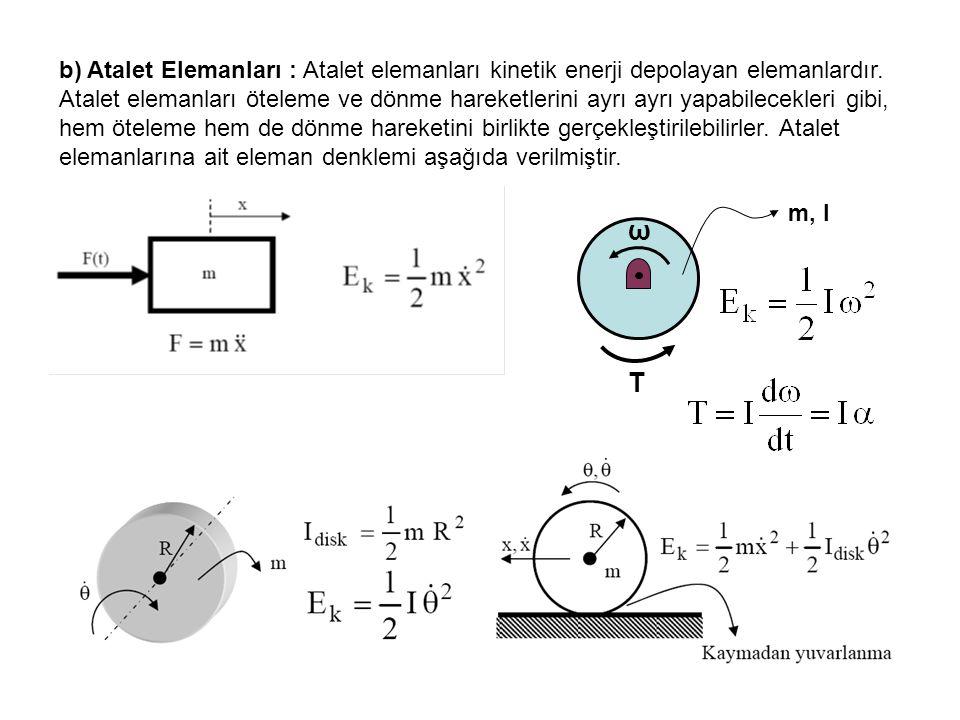 b) Atalet Elemanları : Atalet elemanları kinetik enerji depolayan elemanlardır. Atalet elemanları öteleme ve dönme hareketlerini ayrı ayrı yapabilecekleri gibi, hem öteleme hem de dönme hareketini birlikte gerçekleştirilebilirler. Atalet elemanlarına ait eleman denklemi aşağıda verilmiştir.