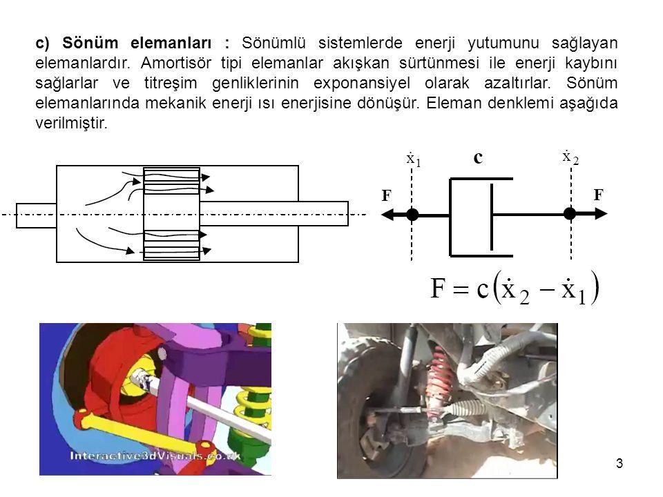 c) Sönüm elemanları : Sönümlü sistemlerde enerji yutumunu sağlayan elemanlardır.