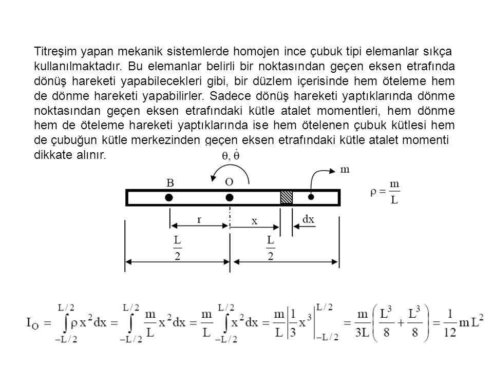 Titreşim yapan mekanik sistemlerde homojen ince çubuk tipi elemanlar sıkça