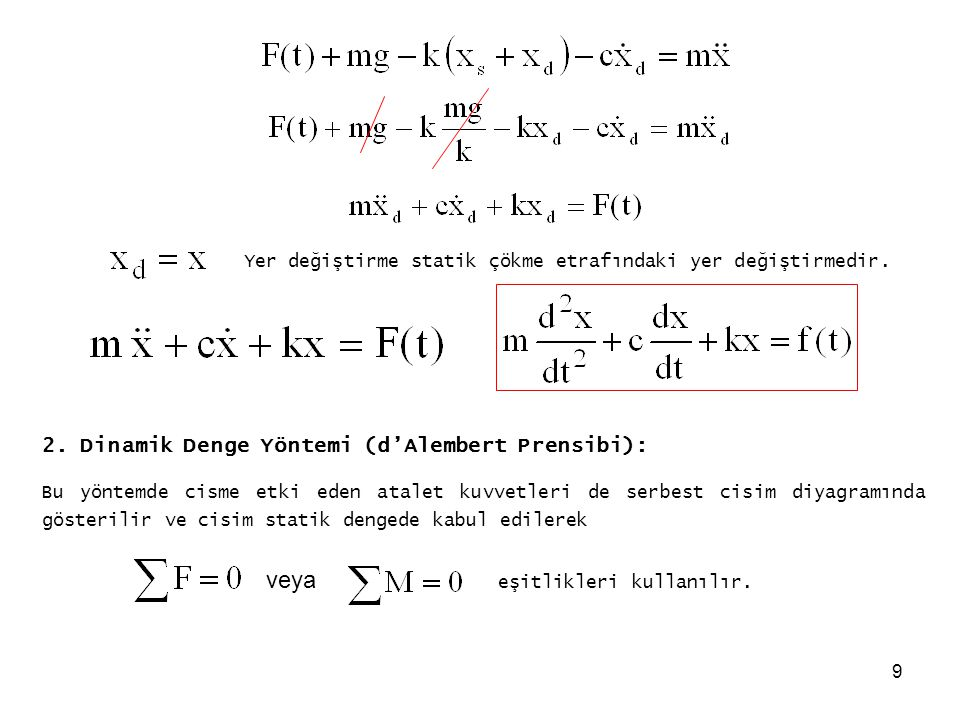 veya 2. Dinamik Denge Yöntemi (d'Alembert Prensibi):