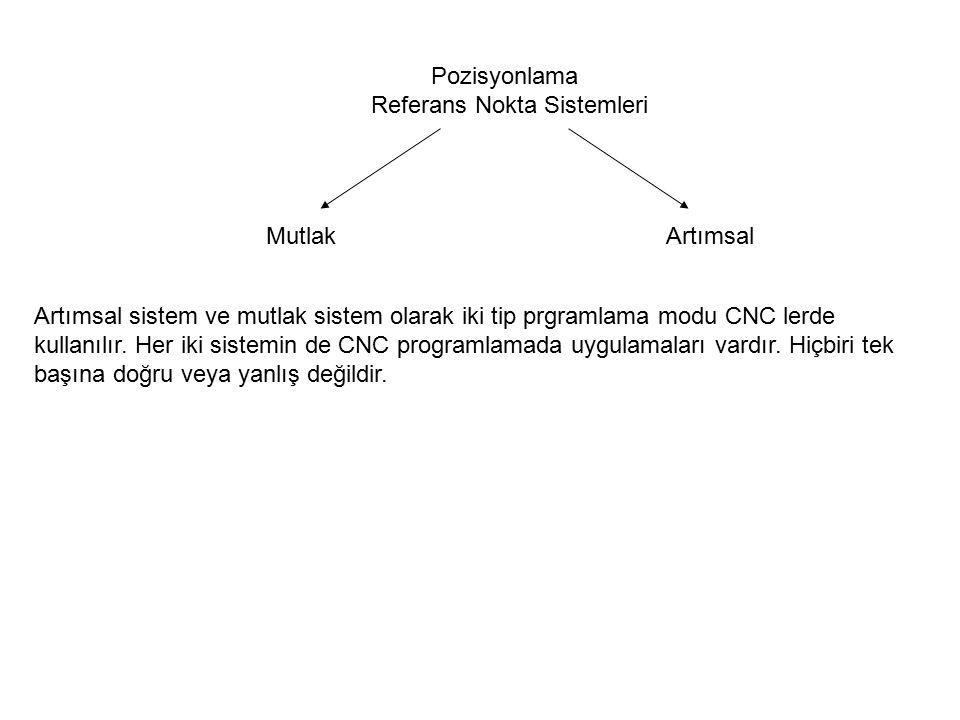 Referans Nokta Sistemleri