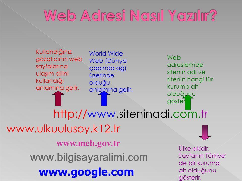 Web Adresi Nasıl Yazılır