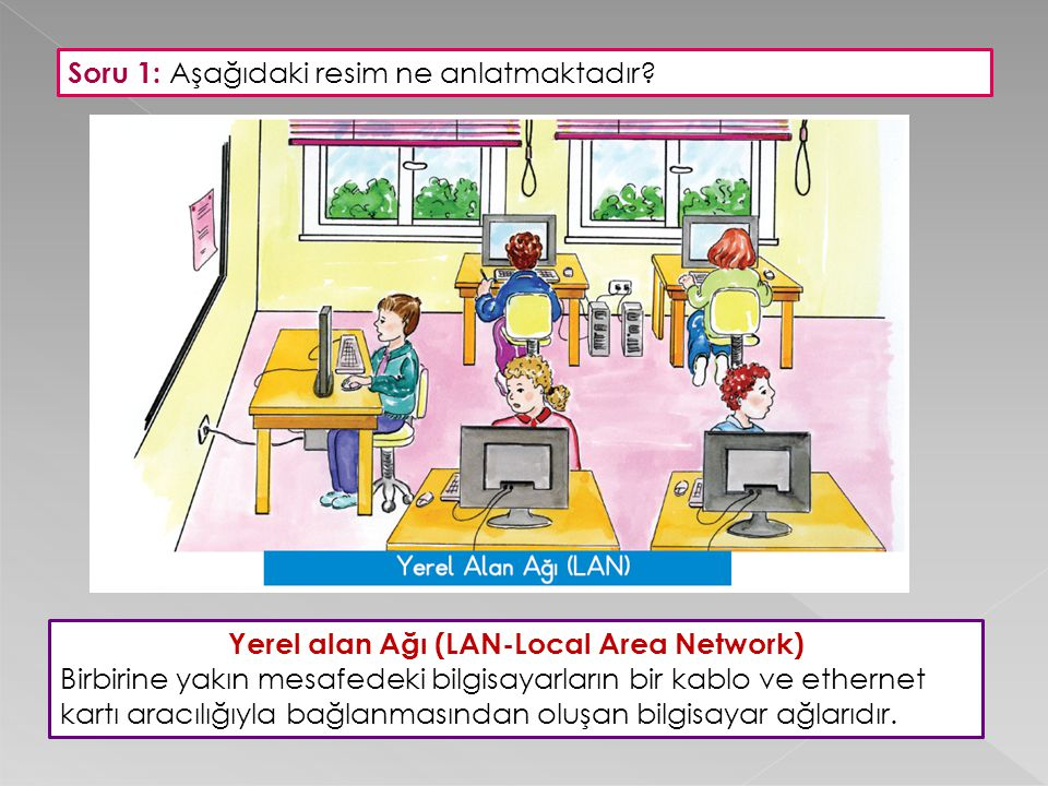 Yerel alan Ağı (LAN-Local Area Network)