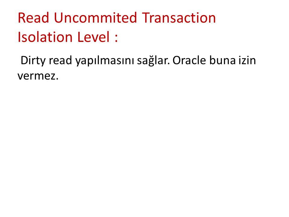 Read Uncommited Transaction Isolation Level :