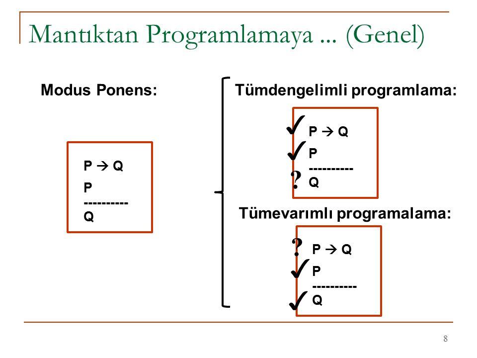 Mantıktan Programlamaya ... (Genel)