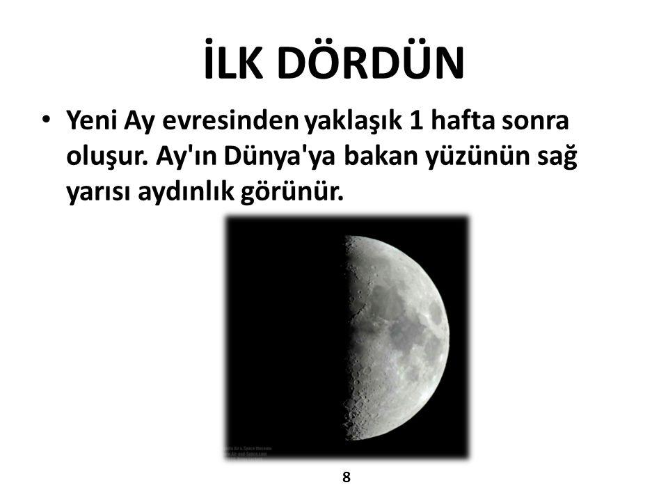 İLK DÖRDÜN Yeni Ay evresinden yaklaşık 1 hafta sonra oluşur. Ay ın Dünya ya bakan yüzünün sağ yarısı aydınlık görünür.