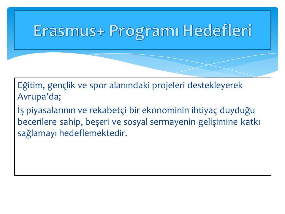 Erasmus+ Programı Hedefleri
