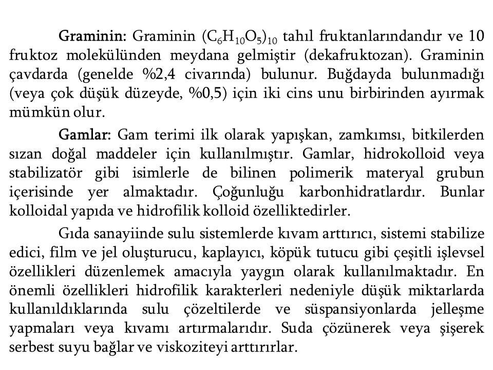 Graminin: Graminin (C6H10O5)10 tahıl fruktanlarındandır ve 10 fruktoz molekülünden meydana gelmiştir (dekafruktozan). Graminin çavdarda (genelde %2,4 civarında) bulunur. Buğdayda bulunmadığı (veya çok düşük düzeyde, %0,5) için iki cins unu birbirinden ayırmak mümkün olur.