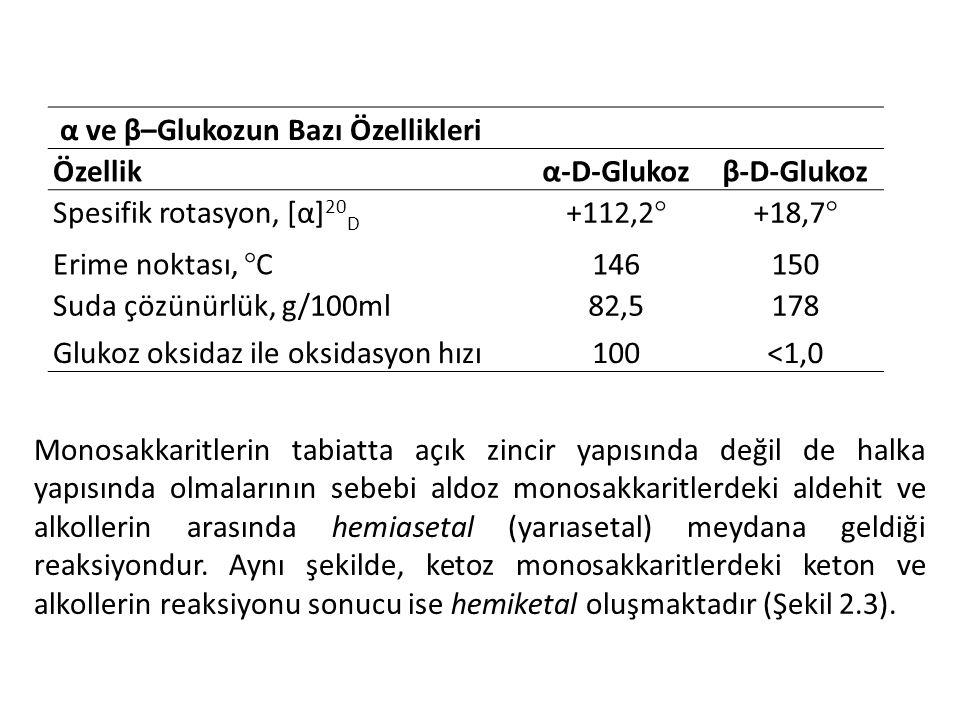 α ve β–Glukozun Bazı Özellikleri