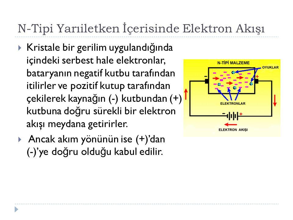 N-Tipi Yarıiletken İçerisinde Elektron Akışı