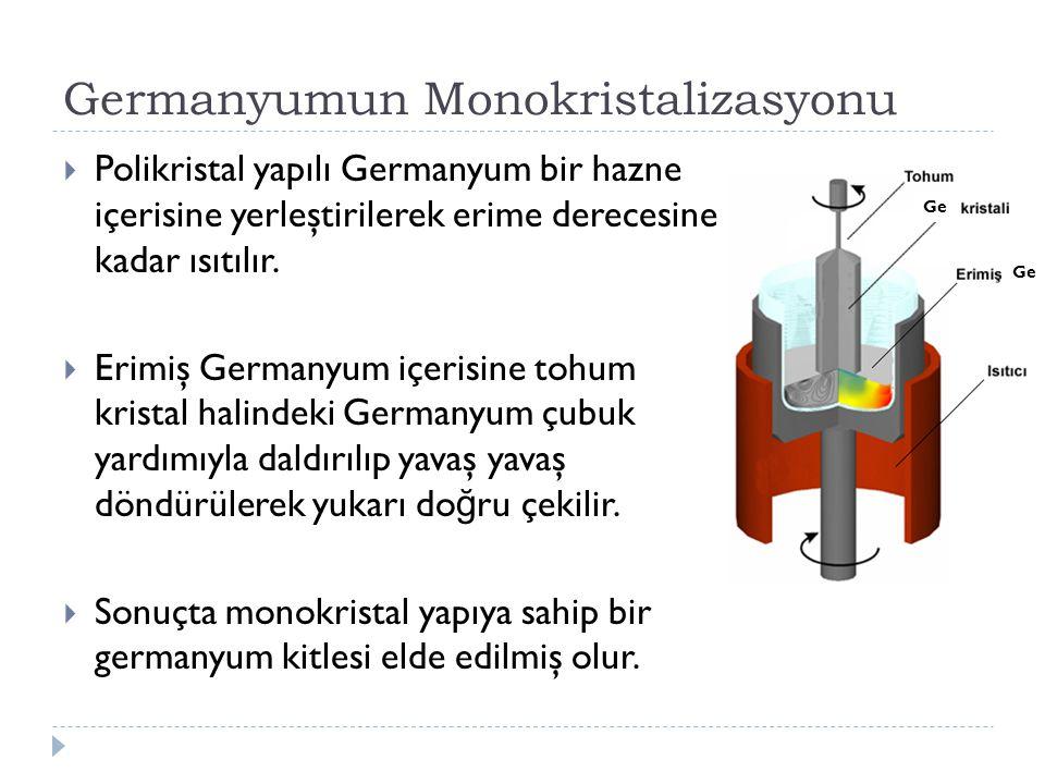 Germanyumun Monokristalizasyonu