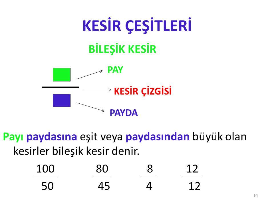 KESİR ÇEŞİTLERİ BİLEŞİK KESİR Payı paydasına eşit veya paydasından büyük olan kesirler bileşik kesir denir. 100 80 8 12 50 45 4 12