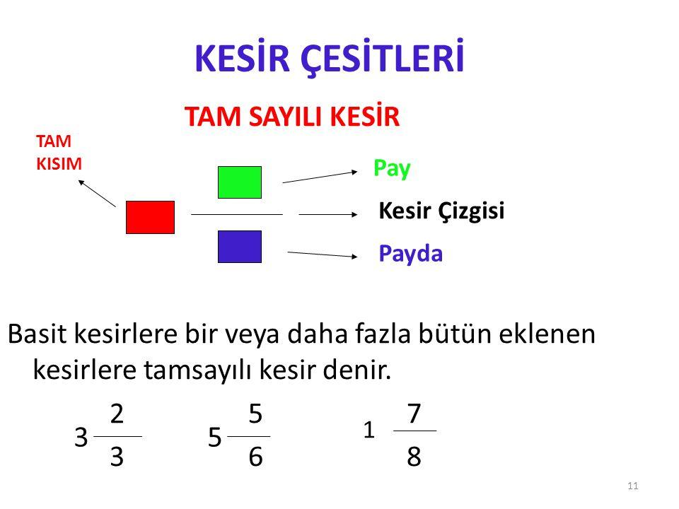 KESİR ÇESİTLERİ TAM SAYILI KESİR Basit kesirlere bir veya daha fazla bütün eklenen kesirlere tamsayılı kesir denir. 2 5 7 3 6 8