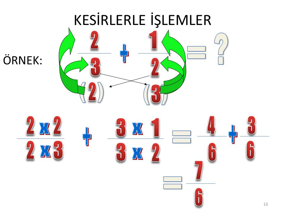 KESİRLERLE İŞLEMLER 2 1 + = 3 2 ( 2 ) ( 3 ) 2 2 4 3 3 1 x x + + = 2