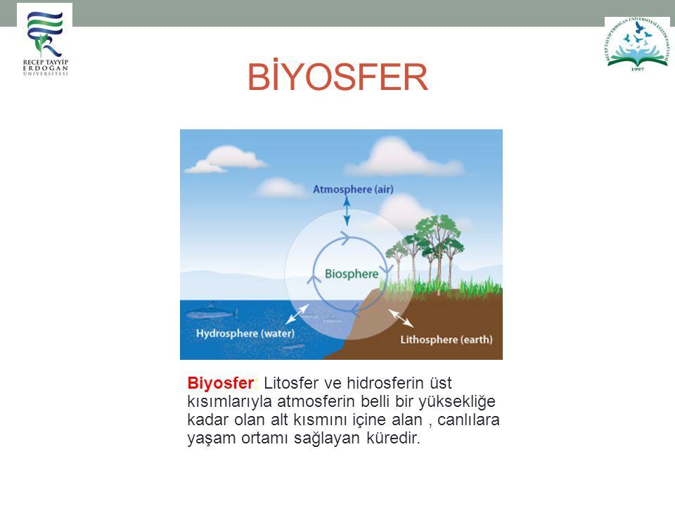 BİYOSFER