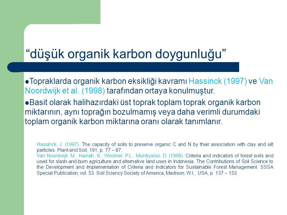 düşük organik karbon doygunluğu