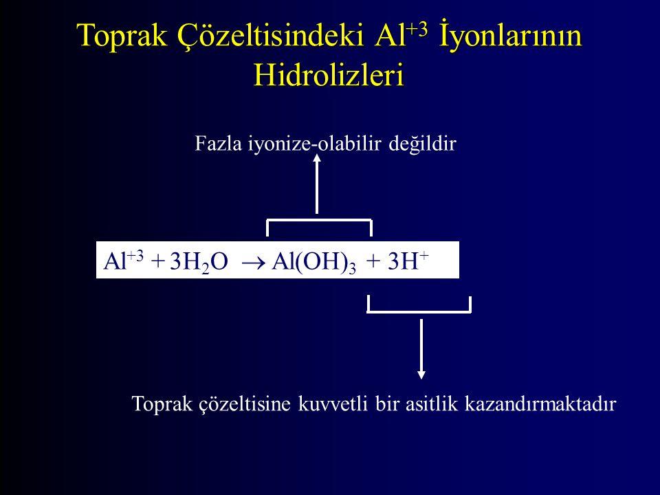 Toprak Çözeltisindeki Al+3 İyonlarının Hidrolizleri