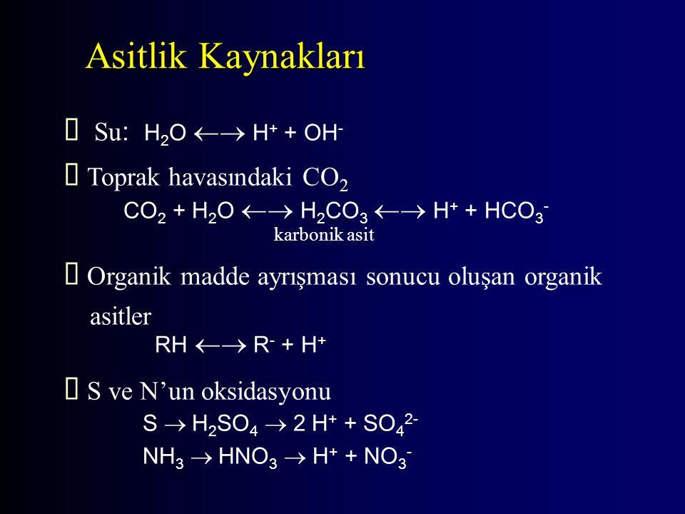 Asitlik Kaynakları á Su: H2O ¬® H+ + OH- á Toprak havasındaki CO2