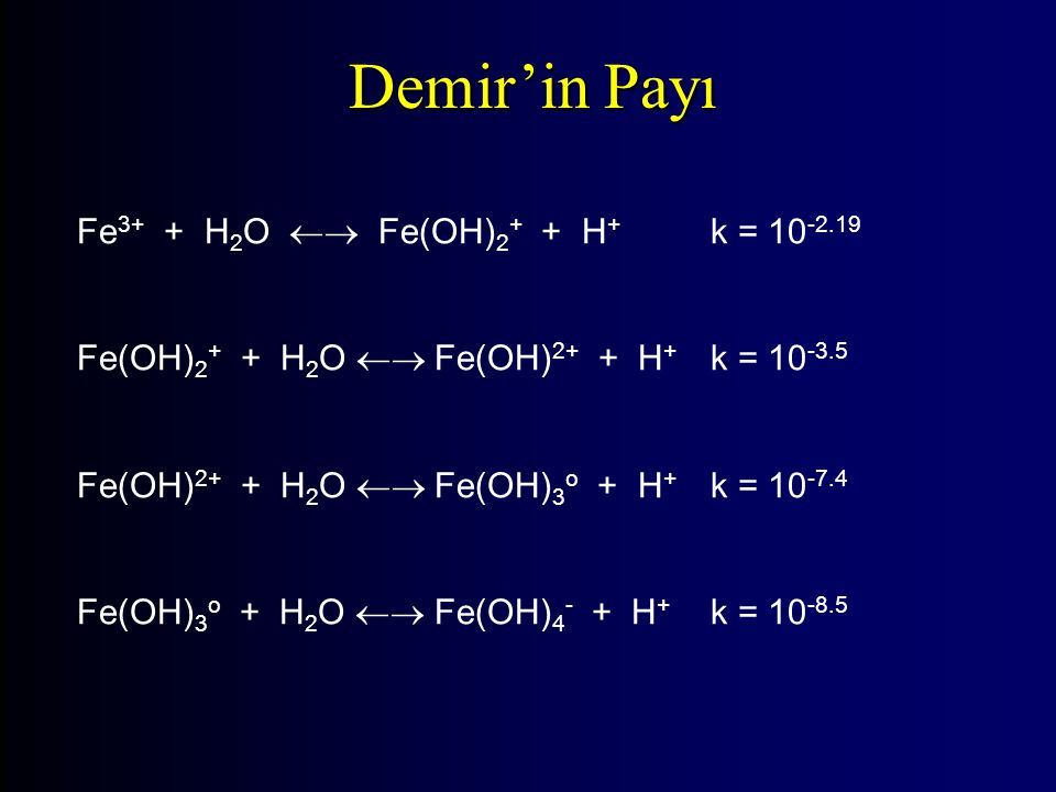 Demir'in Payı Fe3+ + H2O  Fe(OH)2+ + H+ k = 10-2.19