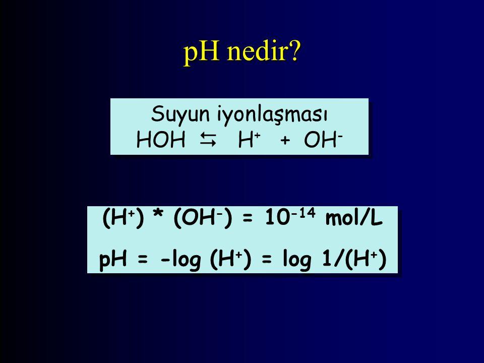 pH = -log (H+) = log 1/(H+)