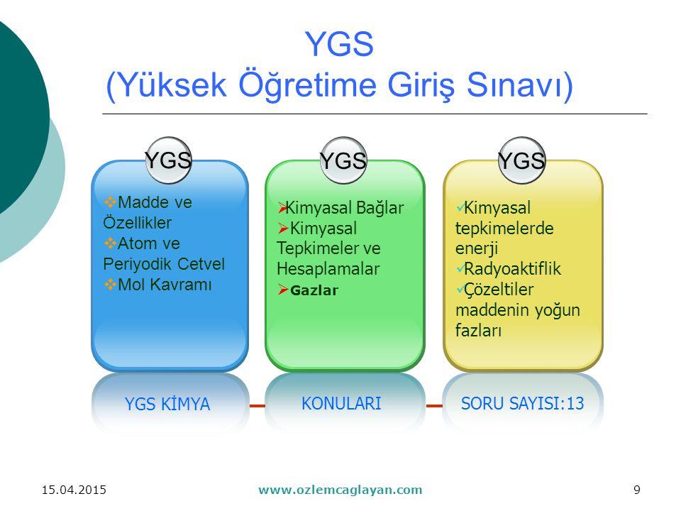 YGS (Yüksek Öğretime Giriş Sınavı)