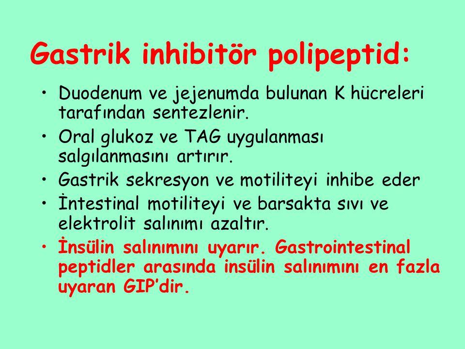 Gastrik inhibitör polipeptid: