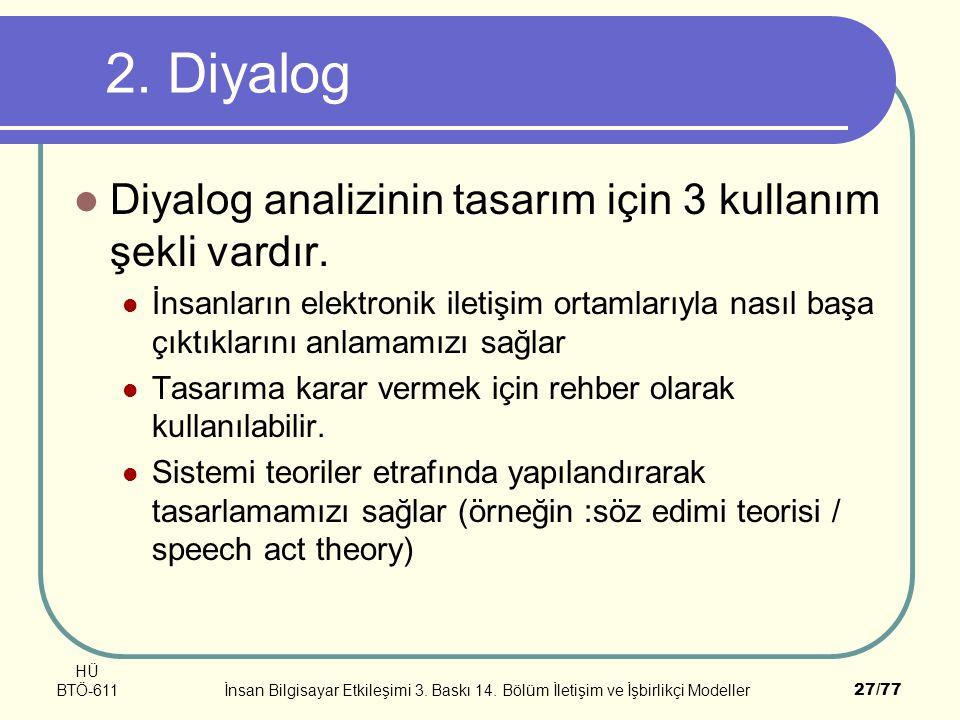2. Diyalog Diyalog analizinin tasarım için 3 kullanım şekli vardır.