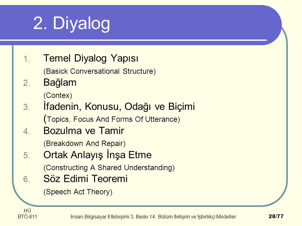 2. Diyalog Temel Diyalog Yapısı (Basick Conversational Structure)