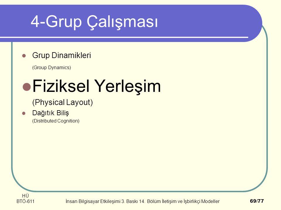 Fiziksel Yerleşim 4-Grup Çalışması Grup Dinamikleri (Group Dynamics)