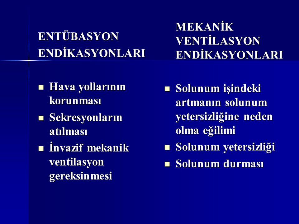 MEKANİK VENTİLASYON ENDİKASYONLARI