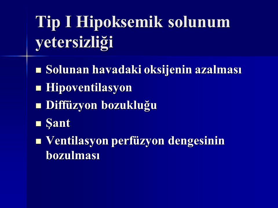 Tip I Hipoksemik solunum yetersizliği
