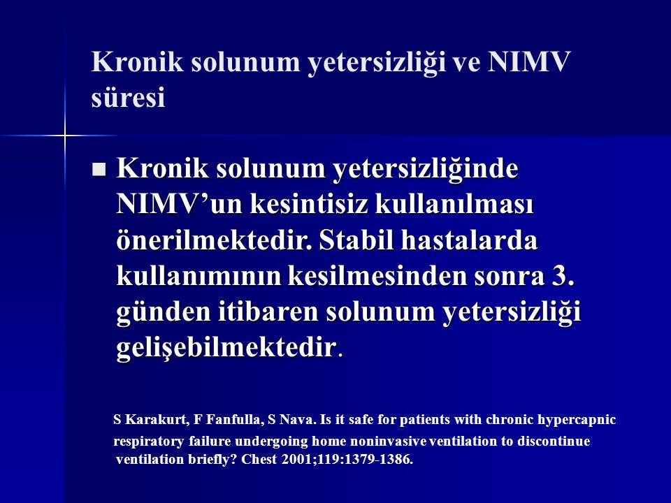 Kronik solunum yetersizliği ve NIMV süresi