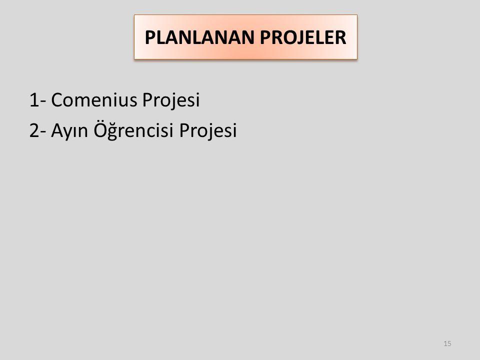 PLANLANAN PROJELER 1- Comenius Projesi 2- Ayın Öğrencisi Projesi