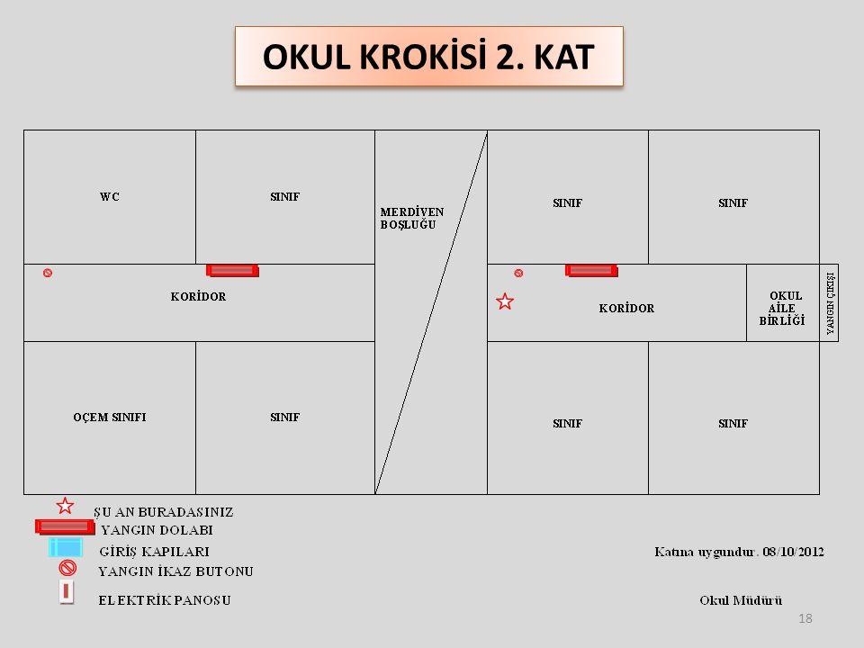 OKUL KROKİSİ 2. KAT