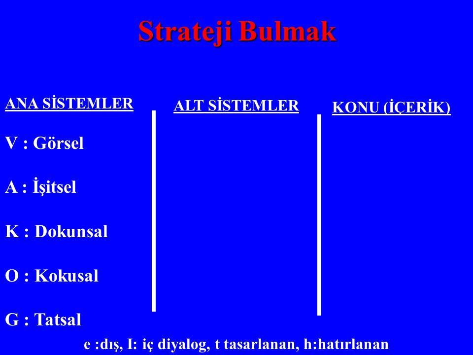 Strateji Bulmak V : Görsel A : İşitsel K : Dokunsal O : Kokusal