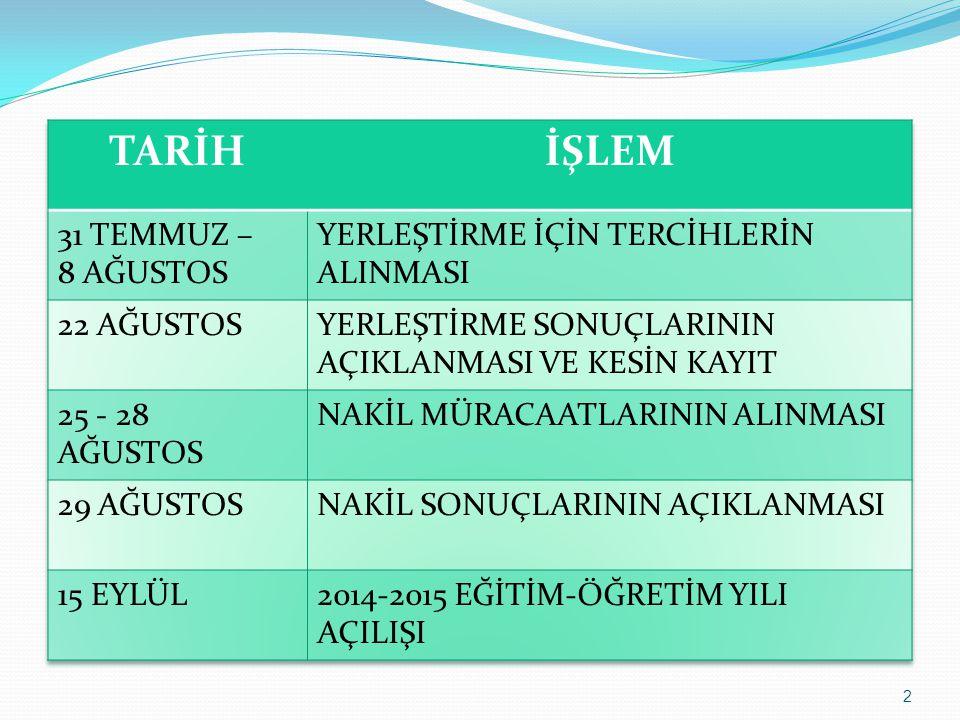 TAKVİM TARİH İŞLEM 31 TEMMUZ – 8 AĞUSTOS